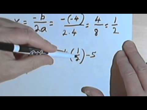 Finding the Vertex of Quadratic Functions 070-22a
