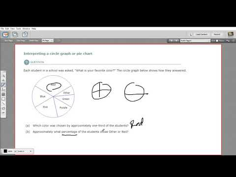 Interpreting a circle graph or pie chart