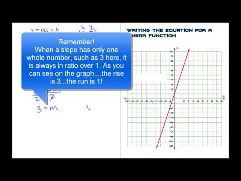 Writing A Linear Function With A Table: The Easy Way!