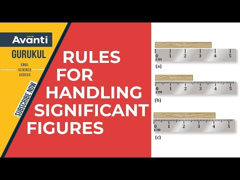P1.2.2 Rules for Handling Significant Figures - I (Hindi)