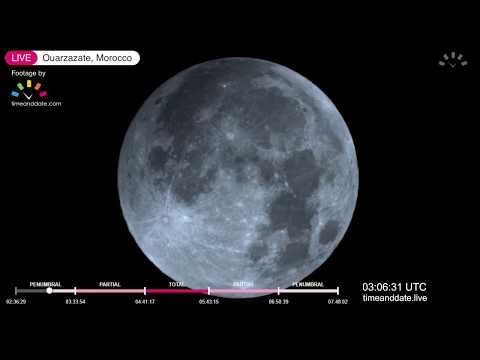 January 2019 Total Lunar Eclipse Live Part 1 (Intro)