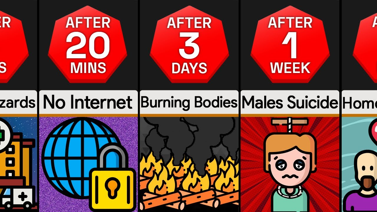 Timeline: What Will Happen If All Women Died
