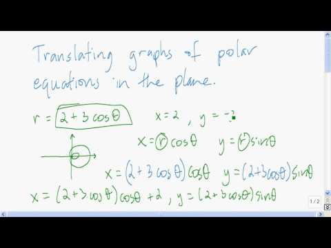 Moving polar graphs around in the plane