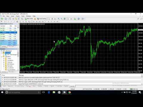 How to get set up on Bitcoin Exchange in Meta Trader 4