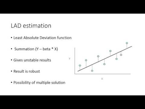 Lease Absolute Deviation (LAD) Estimation in SAS
