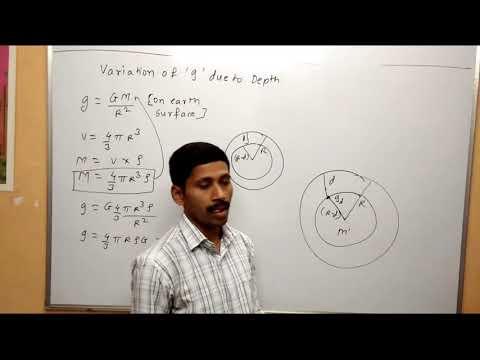 Variation Of Acceleration Due to gravity due to depth Gravitation Maharashtra Board Physics Class 12