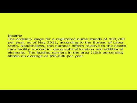 Summary of Associates Degree in Nursing