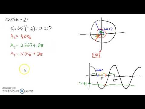 Solve cos equation for 4 solutions