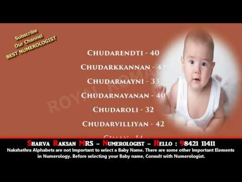 BOY BABY NAME STARTING WITH C- 9842111411 - HINDU INDIAN TAMIL SANSKRIT  MODERN LORD GOD NAME