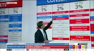 General Election 2015 Realtime Data Visualisation Screen, Battlegrounds, Filtered list
