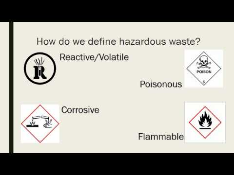 Lecture Set 30 Solid Waste Treatment