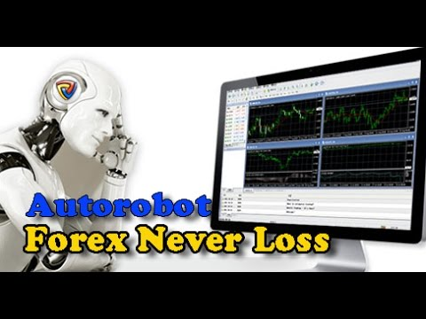 How to Create EA Strategies Forex ( Daily Breakout) - Autorobot