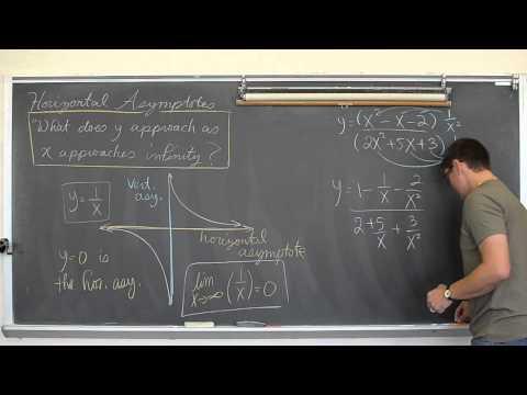 Horizontal Asymptotes of Rational Equations