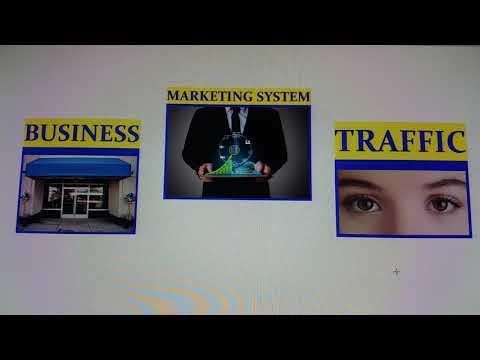 Postcards Flyers Websites Business Traffic System