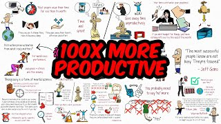 Pretend Your Time is Worth $1,000/Hour and You'll Become 100x More Productive