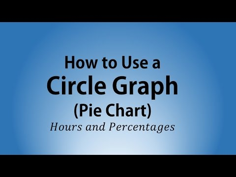 How to Use a Circle Graph (Pie Chart): Hours and Percentages