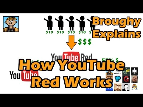 How YouTube Red Works - Broughy Explains