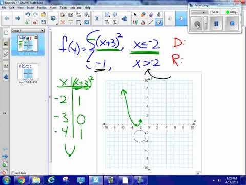 Graph a piecewise function, domain and range #4