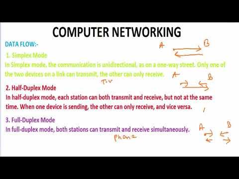 Data Flow(Simplex,Duplex,Full Duplex), Connection, Medium | Computer Networking