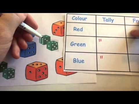 Tally Charts - Corbettmaths