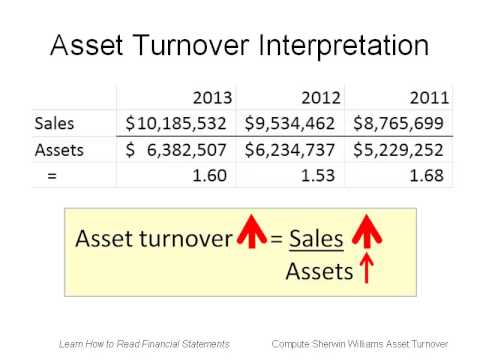 #4 Compute Asset Turnover