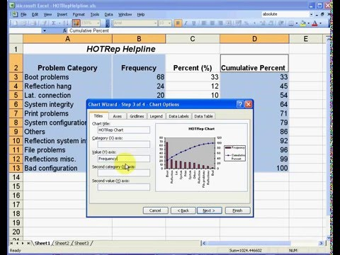 How To... Create a Pareto Chart in Excel 2003