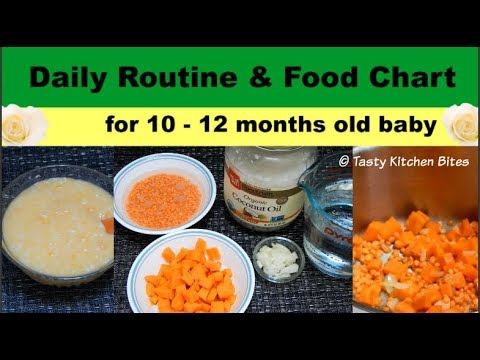 Daily Routine & Food Chart for 10 - 12 months old baby l Complete Diet Plan & Baby Food Recipes