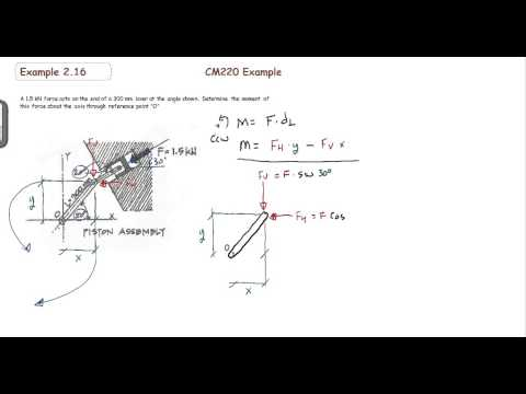 Moment of an inclined force