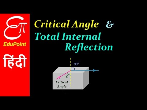 Critical angle and Total internal reflection explained in HINDI | EduPoint