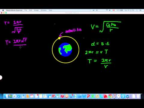 Relationship Between Orbital Radius & Period