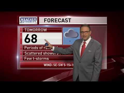 Meteorologist Mike Brookins Monday Night Forecast