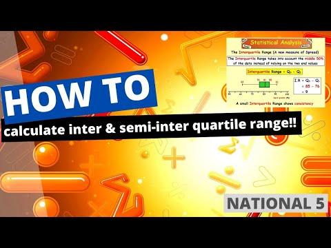 Inter and Semi interquartile range