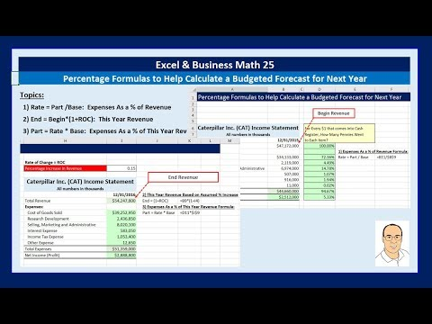 Excel & Business Math 25: Percentage Formulas to Help Calculate a Budgeted Forecast for Next Year