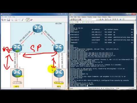 MPLS L3 VPN Configuration