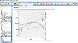 GLZM: General Linear Model (GLM) in SPSS   Music Jinni