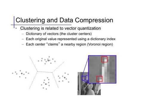 Clustering (1): Basics