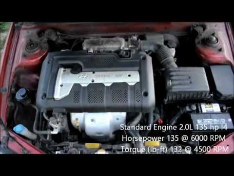 Review Hyundai Elantra GLS 2002