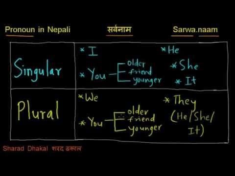 Subject Pronoun in Nepali Language.
