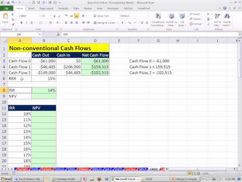 Excel Finance Class 74: IRR and Non-conventional Cash Flows, Plot Chart To See Multiple IRR