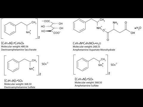 Hypersomnia - My Diary - Day 14: Prescription History / Adderall vs Dexedrine / Drug Holidays