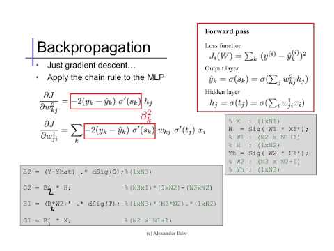 Neural Networks (2): Backpropagation