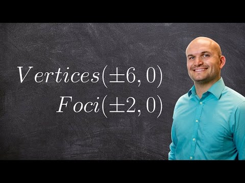 Given the vertices and foci, write the standard equation of an ellipse