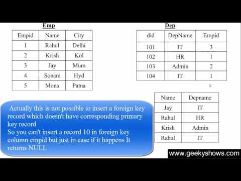 128. LEFT OUTER JOIN in SQL (Hindi)