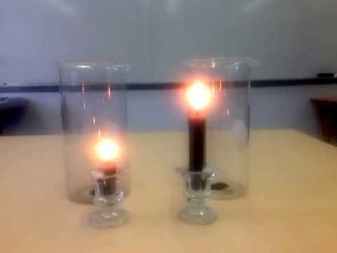 Candle Height vs. Candle Burning Time