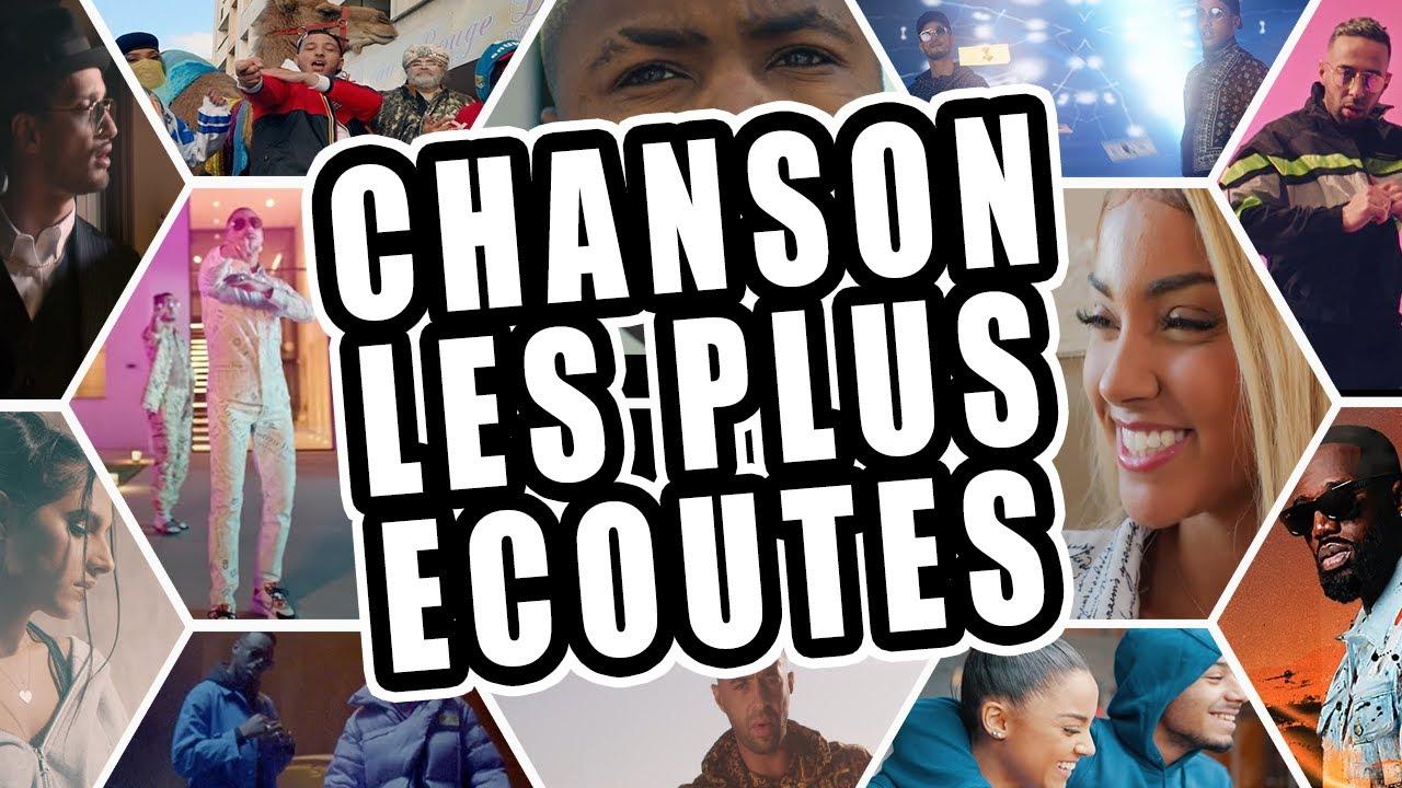 Download Top 50 Chanson Français Les Plus Écoutés 2020 Juin MP3 Gratis