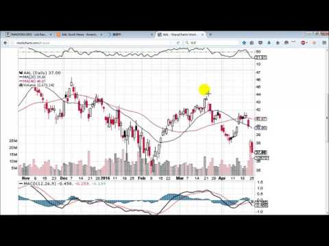 How to Avoid Paying Dividends when Shorting Stock