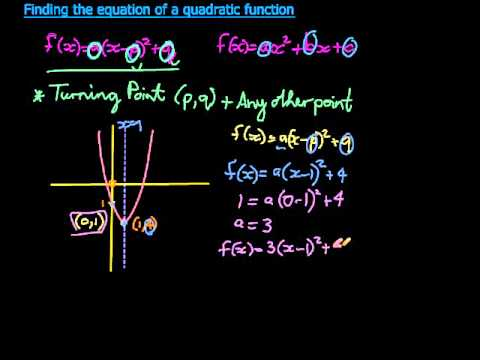 Function finding the equation of the quadratic function