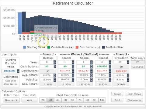 Retirement Income: Building an Investment Roadmap for Your Retirement