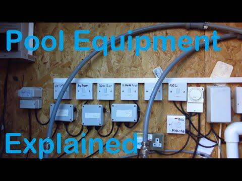Pool Pump room explained: Heat exchanger, sand filter, pumps...