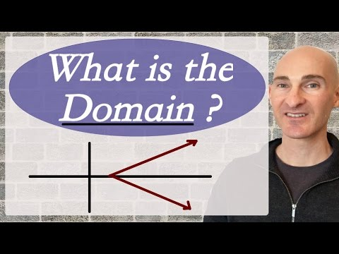 Domain How to Write